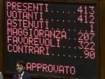 Segnalazioni Stampa, 22mar20 - Epidemia. Polito, Vespa, Pombeni: il parlamento resti aperto!